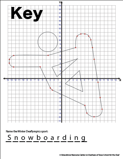 graph paper with outline of snowboarder Key for Deaflympics graph